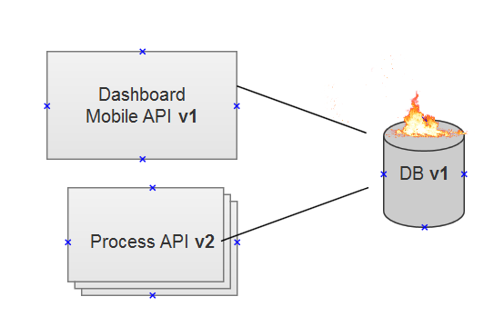 burning_db